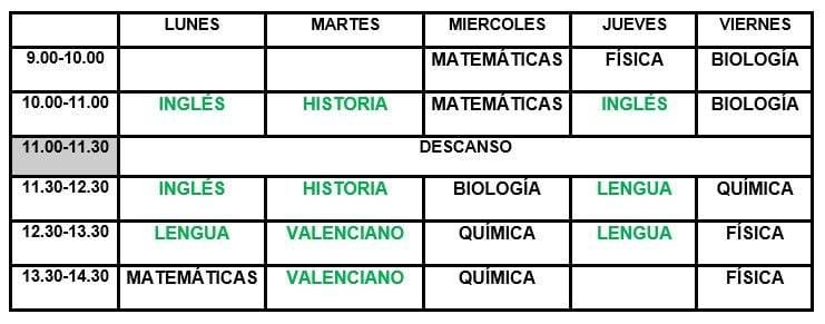 academia para preparar selectividad en Valencia - bachillerato ciencias