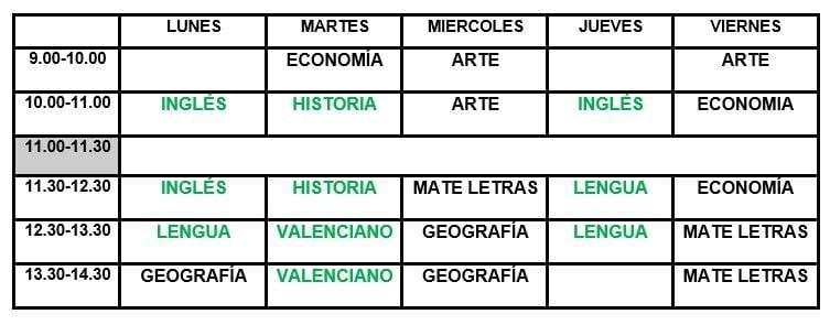 academia para preparar selectividad en Valencia - bachillerato letras