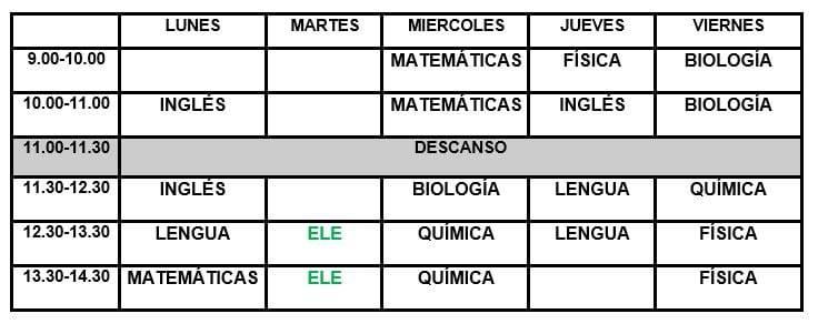 academia para preparar selectividad en Valencia - uned ciencias
