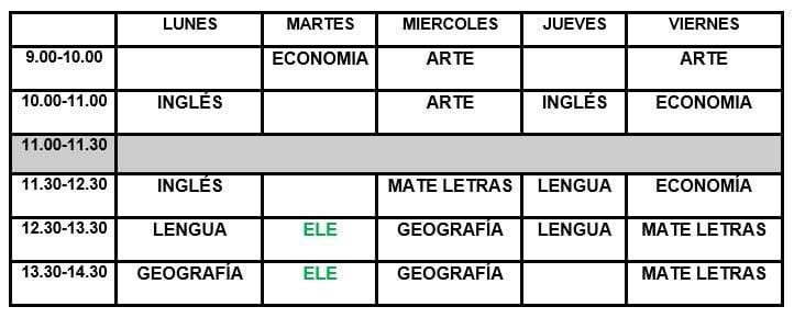 academia para preparar selectividad en Valencia - uned letras