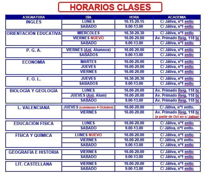 clases para preparar oposiciones de secundario en valencia - horario nuevo